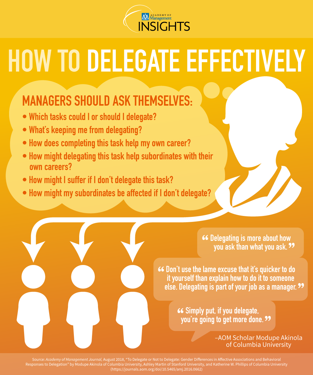 Why Women Don T Delegate As Much As Men Aom Insights